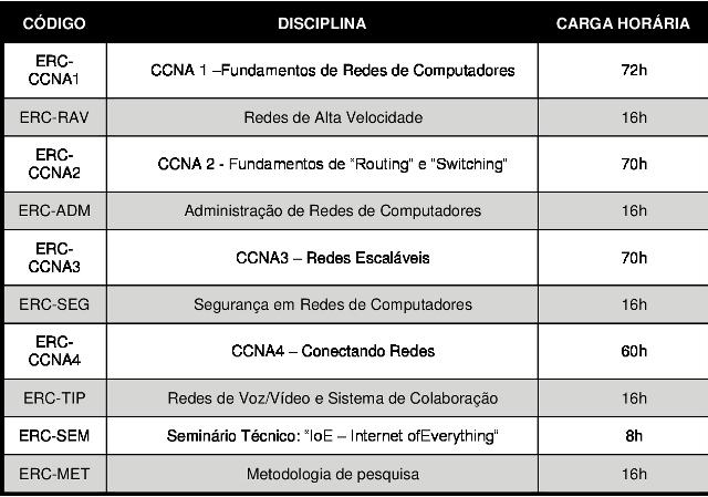 matriz-curricular-copia
